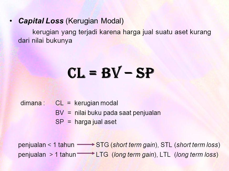 Capital Loss (Kerugian Modal) kerugian yang terjadi karena harga jual suatu aset kurang dari nilai bukunya dimana : CL = kerugian modal BV = nilai buku pada saat penjualan SP = harga jual aset penjualan < 1 tahun STG (short term gain), STL (short term loss) penjualan > 1 tahun LTG (long term gain), LTL (long term loss) CL = BV – SP