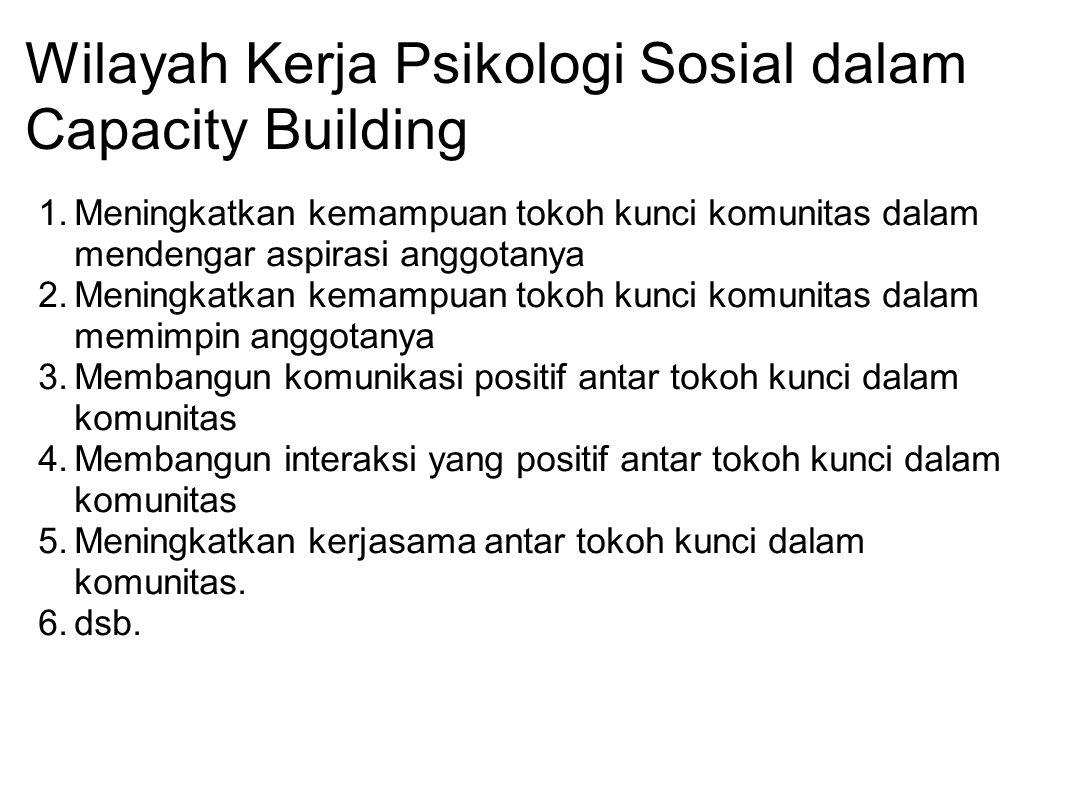 Wilayah Kerja Psikologi Sosial dalam Capacity Building 1.Meningkatkan kemampuan tokoh kunci komunitas dalam mendengar aspirasi anggotanya 2.Meningkatk