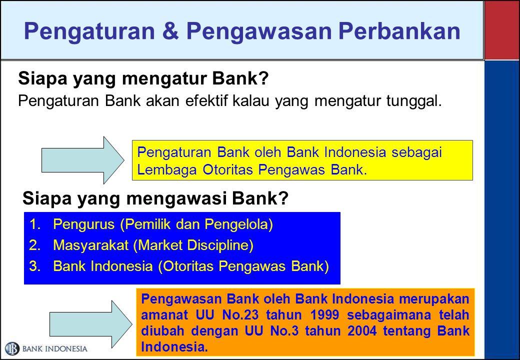 Mengapa Bank Harus Diawasi.