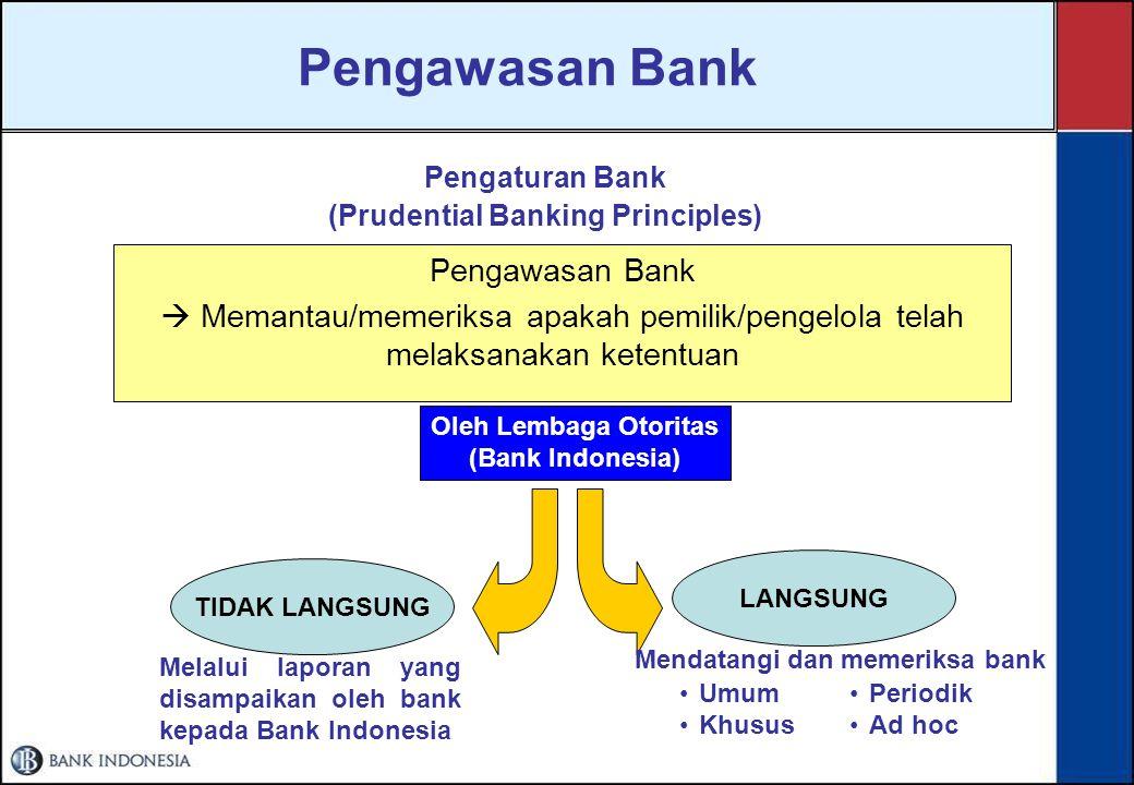 PETA PENGAWASAN BANK