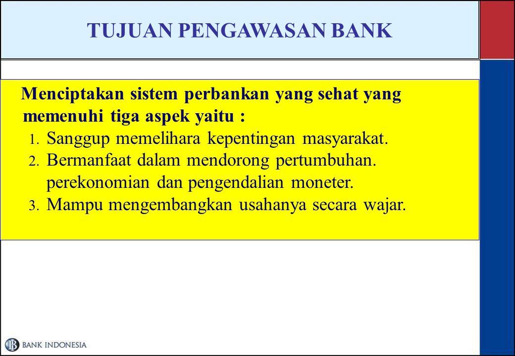 Pengawasan Bank Pengaturan Bank (Prudential Banking Principles) Pengawasan Bank  Memantau/memeriksa apakah pemilik/pengelola telah melaksanakan ketentuan TIDAK LANGSUNG LANGSUNG Melalui laporan yang disampaikan oleh bank kepada Bank Indonesia Oleh Lembaga Otoritas (Bank Indonesia) Mendatangi dan memeriksa bank Umum Khusus Periodik Ad hoc