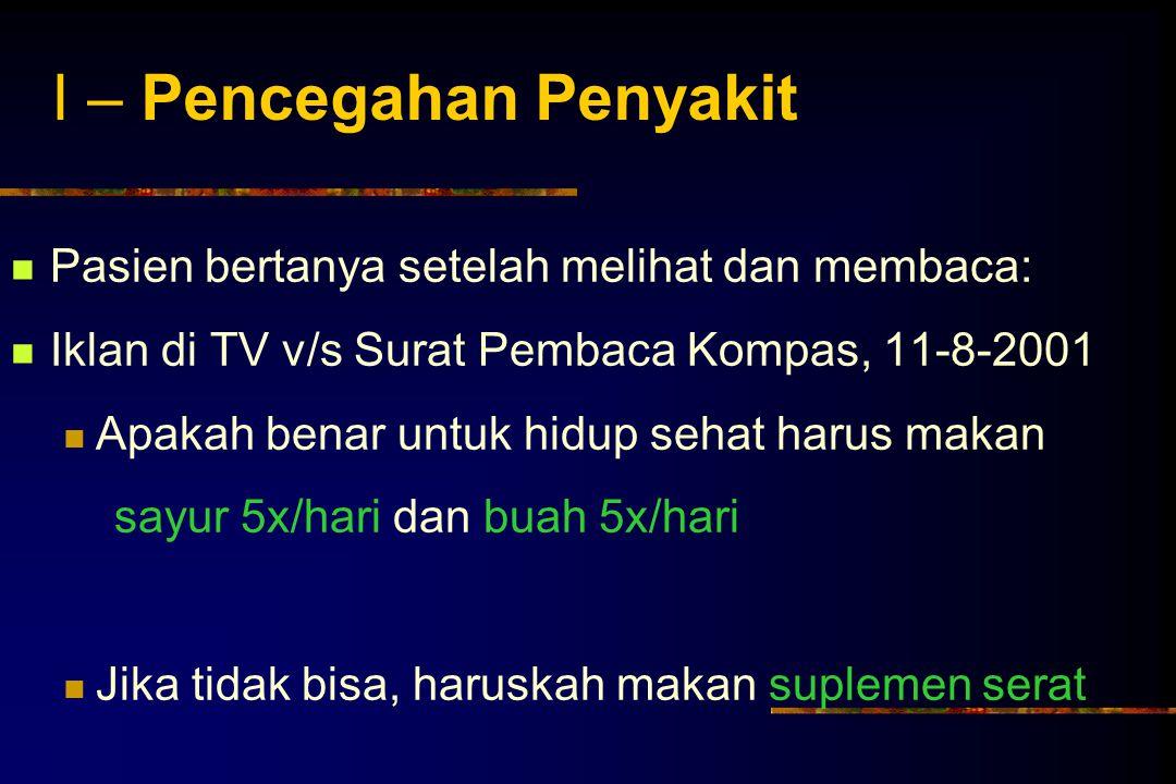 I – Pencegahan Penyakit Pasien bertanya setelah melihat dan membaca: Iklan di TV v/s Surat Pembaca Kompas, 11-8-2001 Apakah benar untuk hidup sehat ha