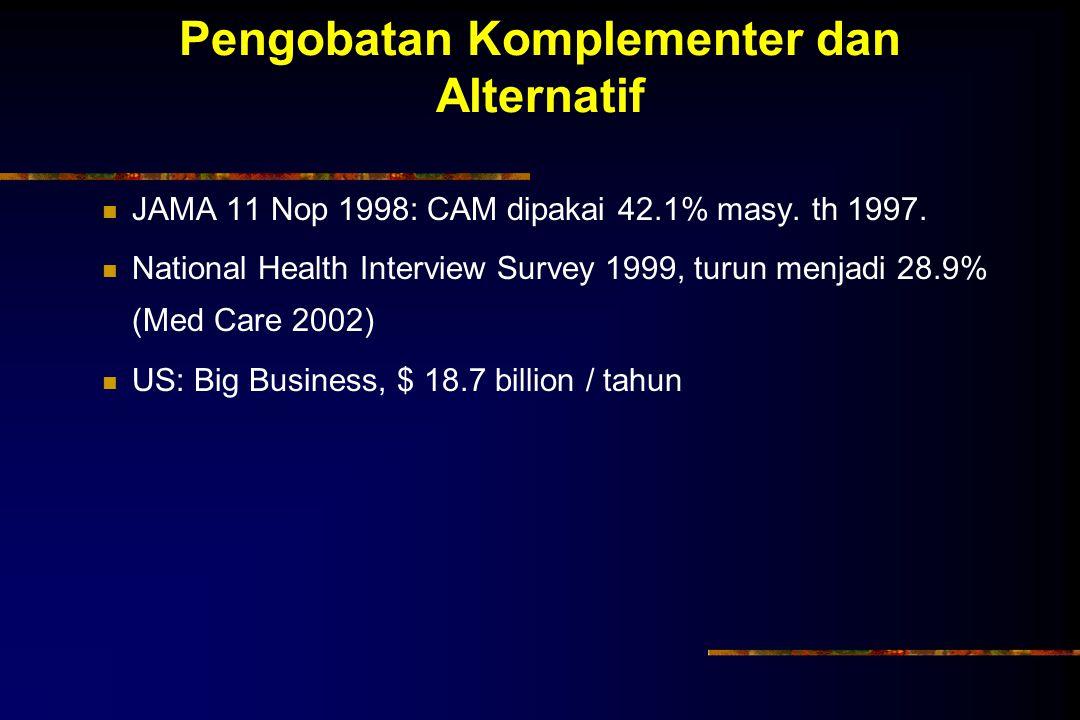 Pengobatan Komplementer dan Alternatif JAMA 11 Nop 1998: CAM dipakai 42.1% masy. th 1997. National Health Interview Survey 1999, turun menjadi 28.9% (