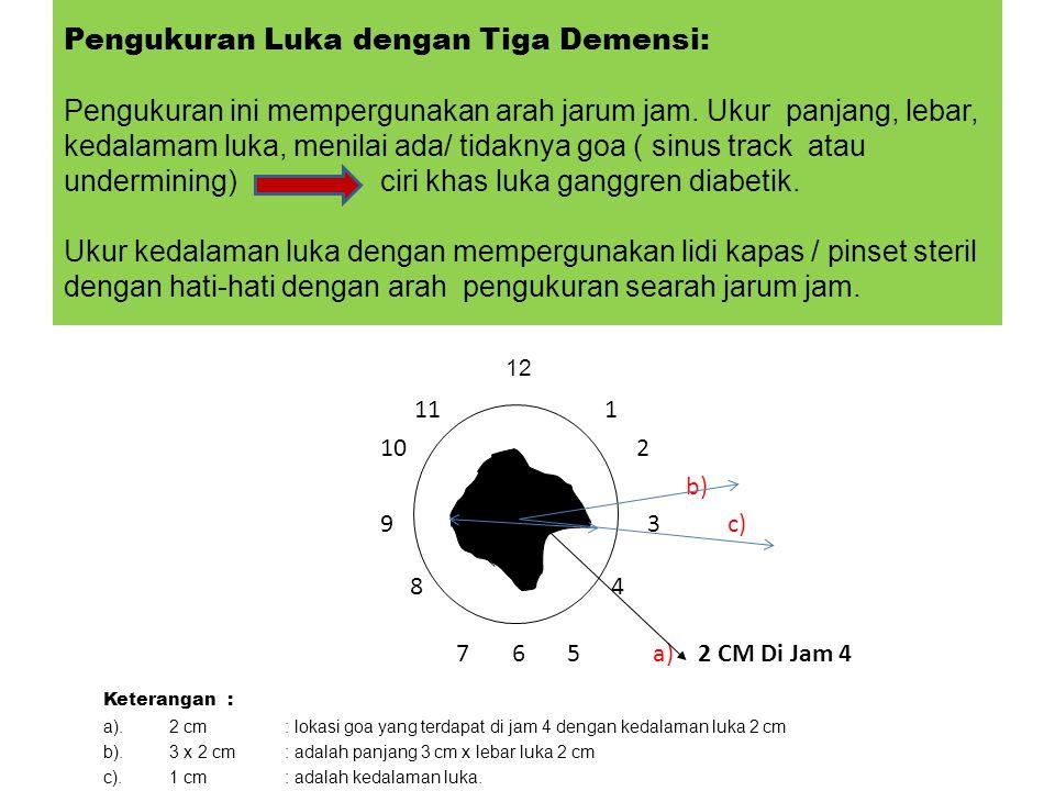 Pengukuran Luka dengan Tiga Demensi: Pengukuran ini mempergunakan arah jarum jam.