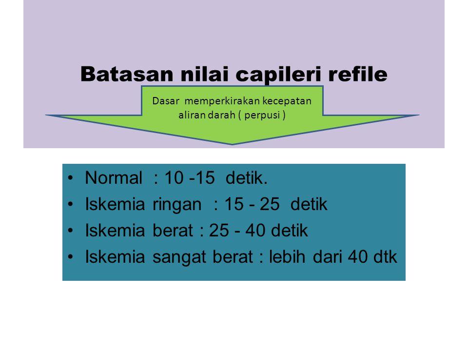 Batasan nilai capileri refile Normal : 10 -15 detik.