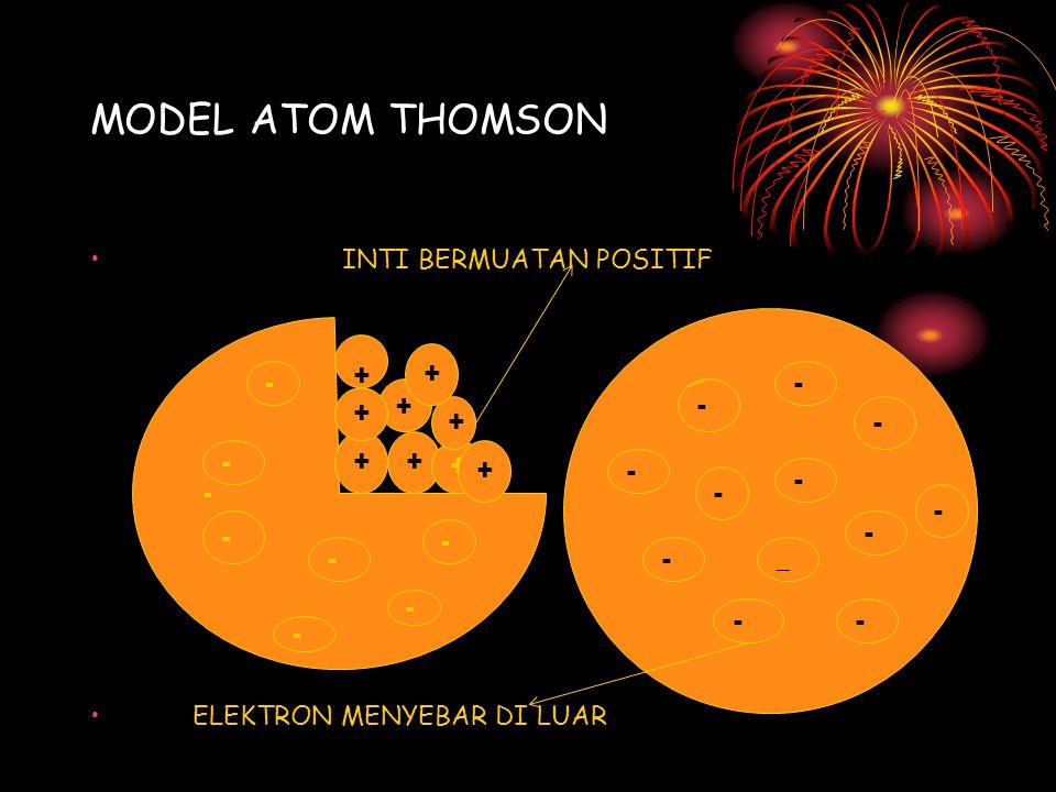 MODEL ATOM THOMSON INTI BERMUATAN POSITIF ELEKTRON MENYEBAR DI LUAR + - ++ + + + + + + - - - - -_ - -- - - - - - - - - - -