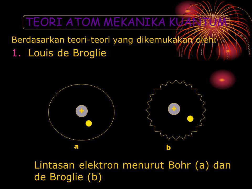 Berdasarkan teori-teori yang dikemukakan oleh: 1.Louis de Broglie TEORI ATOM MEKANIKA KUANTUM + + Lintasan elektron menurut Bohr (a) dan de Broglie (b