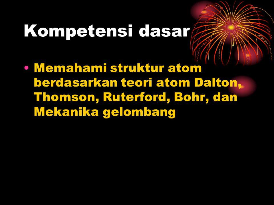 Kompetensi dasar Memahami struktur atom berdasarkan teori atom Dalton, Thomson, Ruterford, Bohr, dan Mekanika gelombang