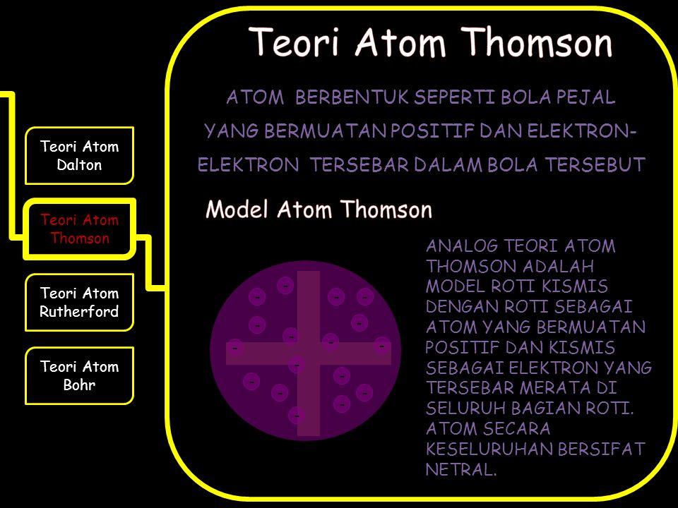 ATOM BERBENTUK SEPERTI BOLA PEJAL YANG BERMUATAN POSITIF DAN ELEKTRON- ELEKTRON TERSEBAR DALAM BOLA TERSEBUT Teori Atom Dalton Teori Atom Thomson Teori Atom Rutherford Teori Atom Bohr ANALOG TEORI ATOM THOMSON ADALAH MODEL ROTI KISMIS DENGAN ROTI SEBAGAI ATOM YANG BERMUATAN POSITIF DAN KISMIS SEBAGAI ELEKTRON YANG TERSEBAR MERATA DI SELURUH BAGIAN ROTI.