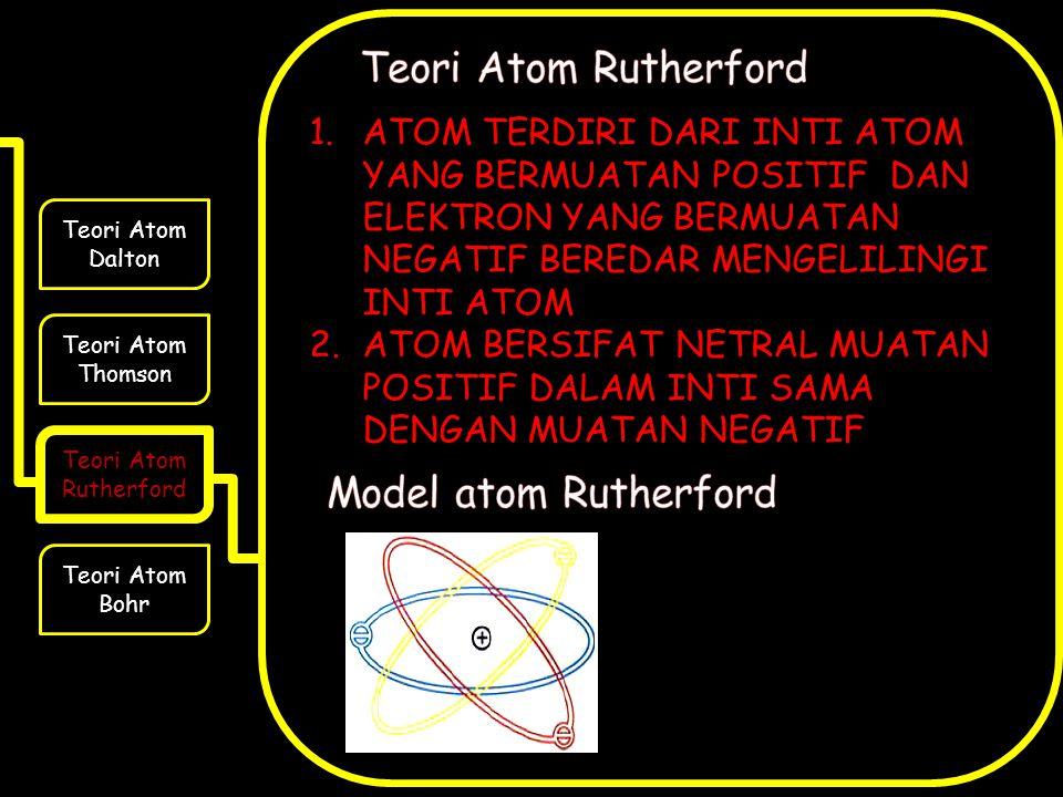 1.ATOM TERDIRI DARI INTI ATOM YANG BERMUATAN POSITIF DAN ELEKTRON YANG BERMUATAN NEGATIF BEREDAR MENGELILINGI INTI ATOM 2.ATOM BERSIFAT NETRAL MUATAN POSITIF DALAM INTI SAMA DENGAN MUATAN NEGATIF Teori Atom Dalton Teori Atom Thomson Teori Atom Rutherford Teori Atom Bohr