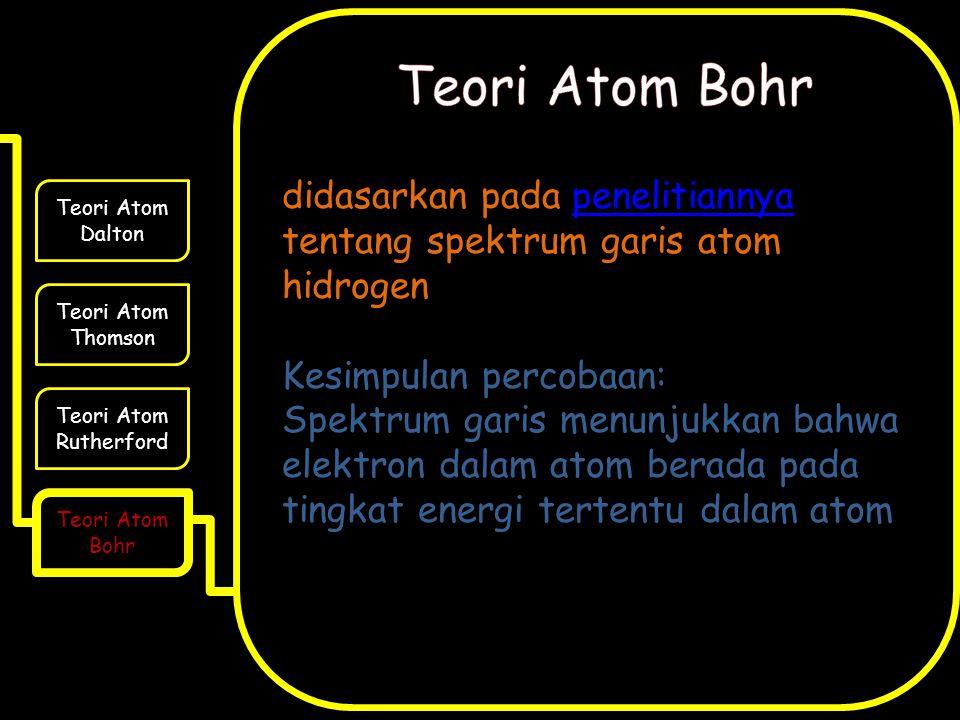 Teori Atom Dalton Teori Atom Thomson Teori Atom Rutherford Teori Atom Bohr didasarkan pada penelitiannya tentang spektrum garis atom hidrogenpenelitiannya Kesimpulan percobaan: Spektrum garis menunjukkan bahwa elektron dalam atom berada pada tingkat energi tertentu dalam atom