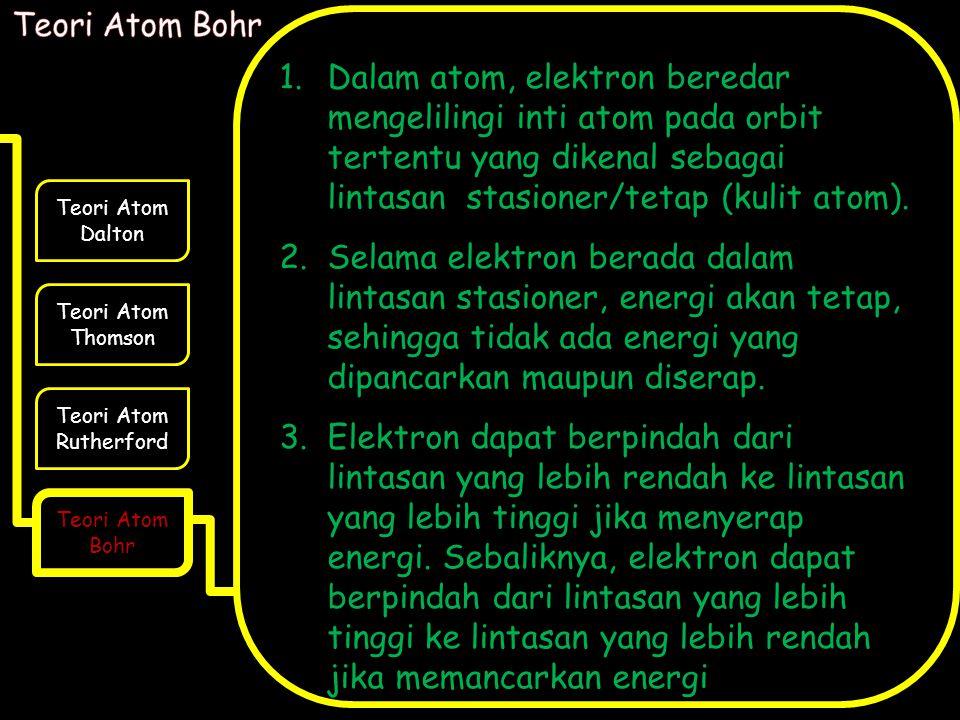 1.Dalam atom, elektron beredar mengelilingi inti atom pada orbit tertentu yang dikenal sebagai lintasan stasioner/tetap (kulit atom).