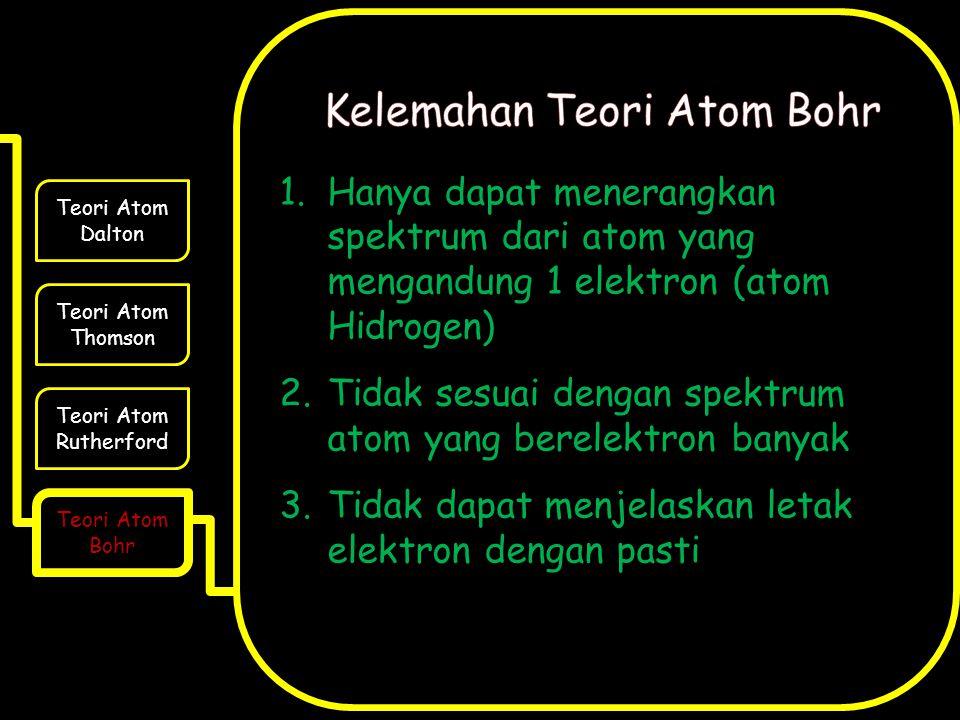 1.Hanya dapat menerangkan spektrum dari atom yang mengandung 1 elektron (atom Hidrogen) 2.Tidak sesuai dengan spektrum atom yang berelektron banyak 3.Tidak dapat menjelaskan letak elektron dengan pasti Teori Atom Dalton Teori Atom Thomson Teori Atom Rutherford Teori Atom Bohr
