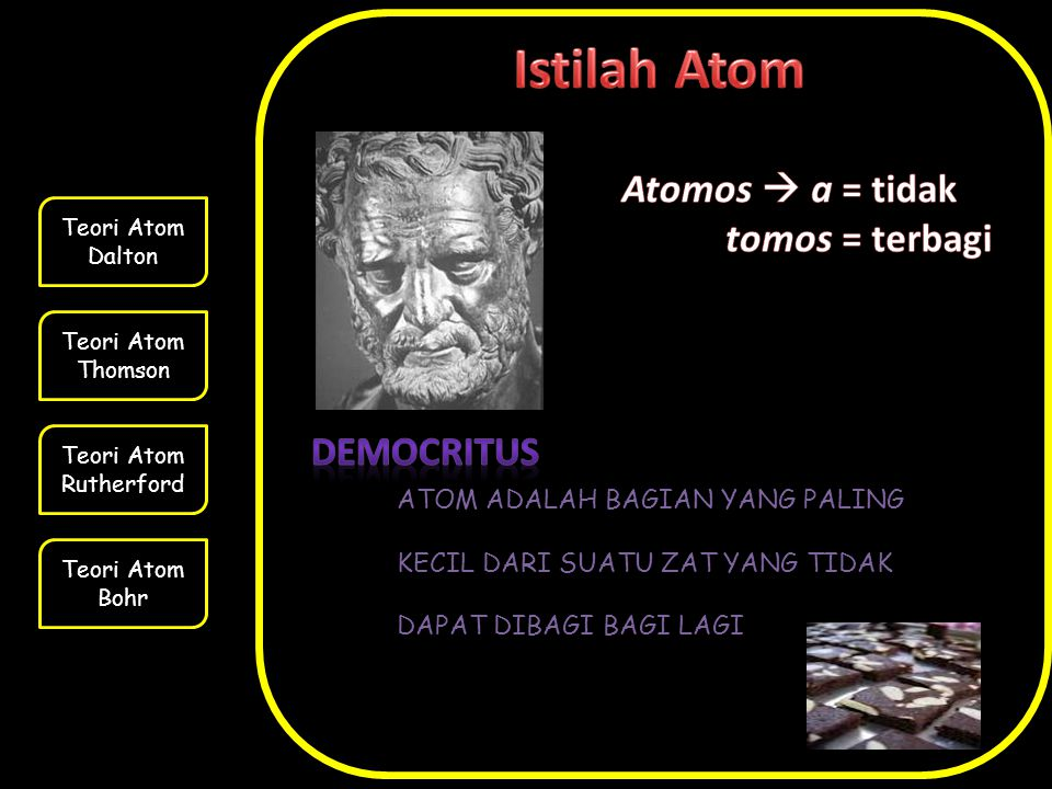 Teori Atom Dalton Teori Atom Thomson Teori Atom Rutherford Teori Atom Bohr ATOM ADALAH BAGIAN YANG PALING KECIL DARI SUATU ZAT YANG TIDAK DAPAT DIBAGI