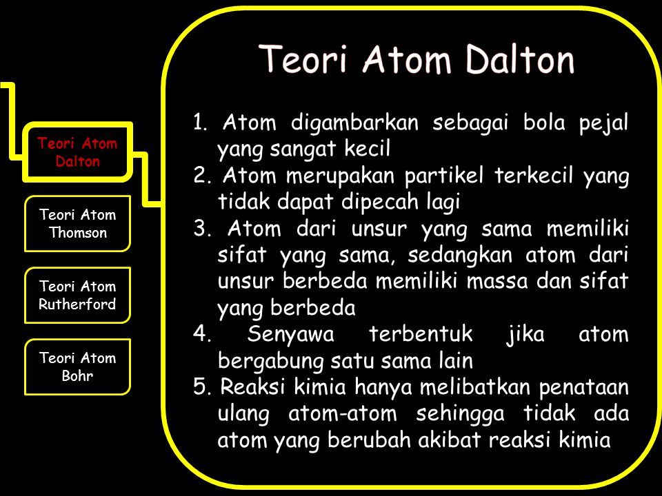 1.Atom digambarkan sebagai bola pejal yang sangat kecil 2.