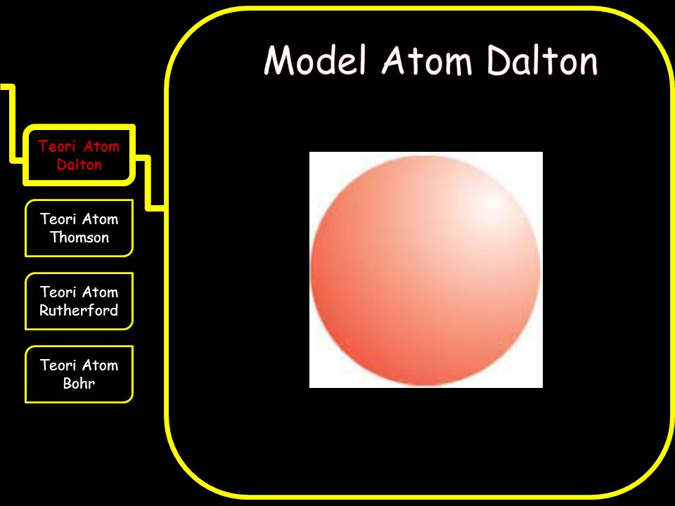 Teori Atom Dalton Teori Atom Thomson Teori Atom Rutherford Teori Atom Bohr