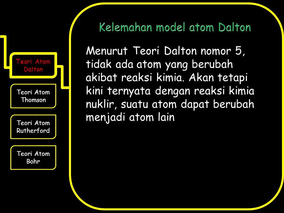Teori Atom Dalton Teori Atom Thomson Teori Atom Rutherford Teori Atom Bohr Menurut Teori Dalton nomor 5, tidak ada atom yang berubah akibat reaksi kimia.