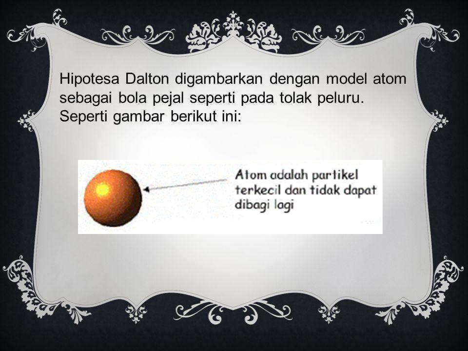 Hipotesa Dalton digambarkan dengan model atom sebagai bola pejal seperti pada tolak peluru. Seperti gambar berikut ini:
