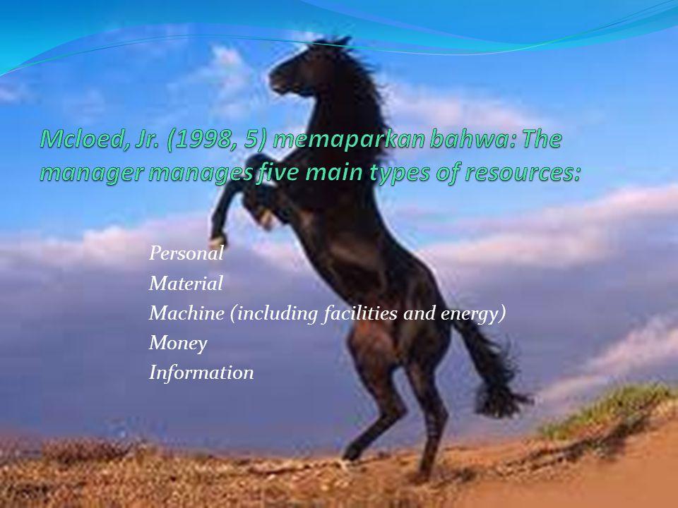 Relasi dalam hal ini adalah hubungan teknologi informasi dengan pihak manajemen lembaga pendidikan sebagai pengambil keputusan (decision maker).