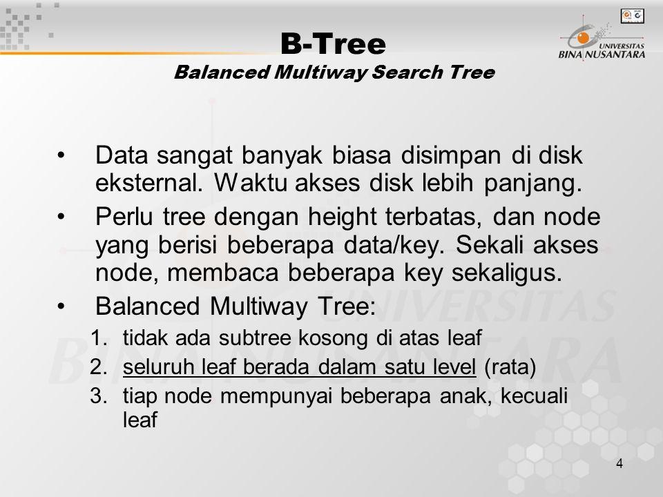 5 Kriteria B-Tree dengan orde m: 1.Tiap node mempunyai subtree/child maksimal m, dengan notasi n, A o, (K 1, A 1 ), (K 2, A 2 ), …, (K n, A n ) B-Tree: Balanced Multiway Search Tree A1A1 A0A0 A2A2 AnAn K 1 K 2 … K n N < m A i : child I K i < Key di node A i < K i+1 Kriteria ini berlaku untuk semua node di sembarang level