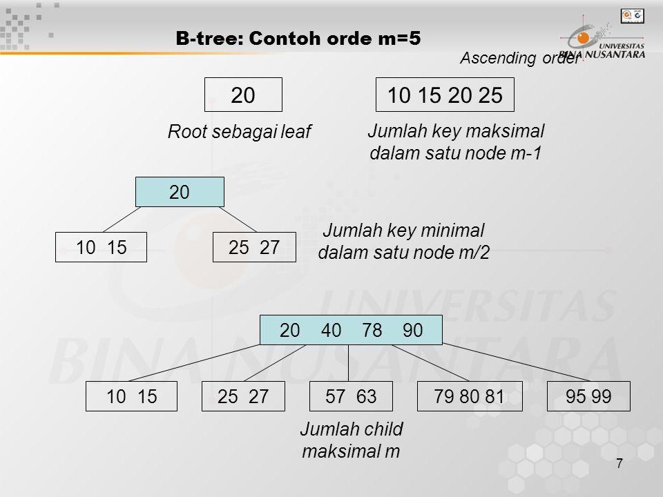 8 B-Tree: Insert Tree tumbuh ke atas Algoritma Insert (newkey) 1.Search leaf p yang sesuai untuk newkey 2.Cek jumlah node di p a)If p not full (n< m-1), newkey langsung masuk, selesai b)If (n=m-1), SPLIT p menjadi 2, yaitu Node p: m/2-1, A o, (K 1,A 1 ), …, (K m/2-1, A m/2-1 ) Node q: m-m/2, A m/2, (K m/2+1,A m/2+1 ), …, (K m, A m ) (lihat notasi di slide 3) Dan key K m/2 masuk ke node parent p dan q.