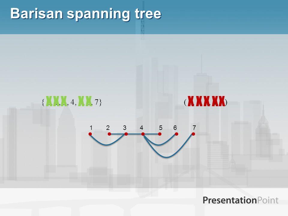 More Spanning Trees Theorem  Ada rumus untuk jumlah spanning tree pada complete bipartite graph K m,n yaitu : S(K m,n ) = m n-1 n m-1  Theorem Jumlah Spanning Tree pada K 2,n adalah n2 n-1 x a b