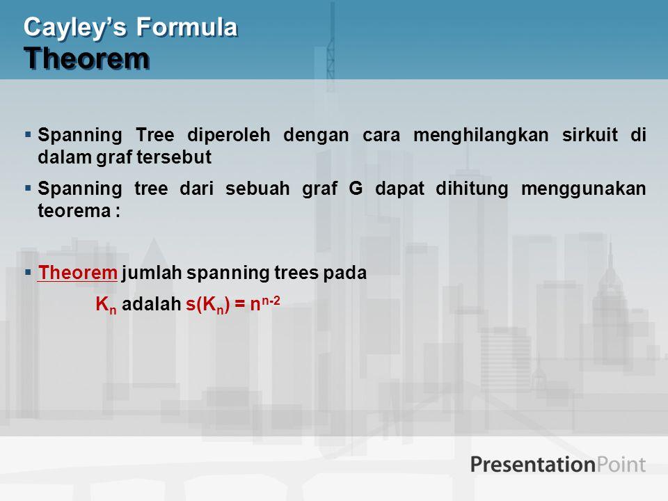  Contoh : Graf G s(K n ) = n n-2 S(K 4 ) = 4 4-2 = 16 tree Cayley's Formula Theorem