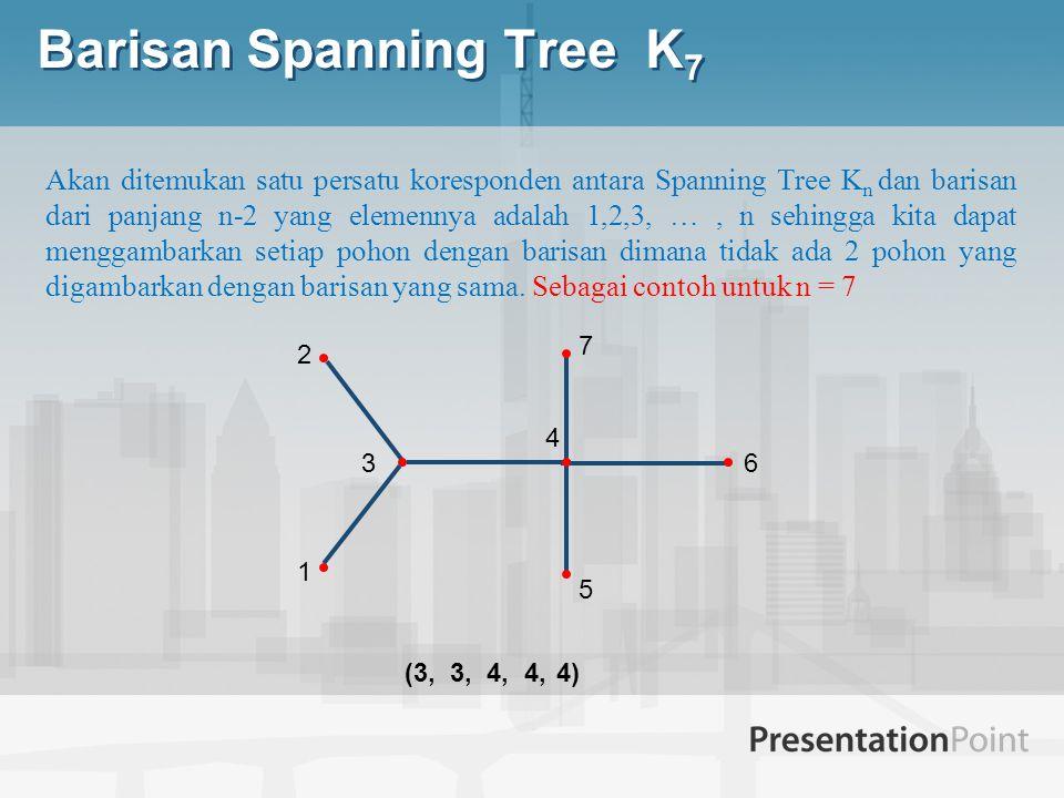 Barisan spanning tree  Barisan Spanning tree dapat memperlihatkan hubungan antar vertex yang dapat dibentuk dari bagian spanning tree pada sebuh graf  Degree dari vertex 3 pada pohon T adalah 3 dan jumlah 3 muncul dua kali dalam barisan.