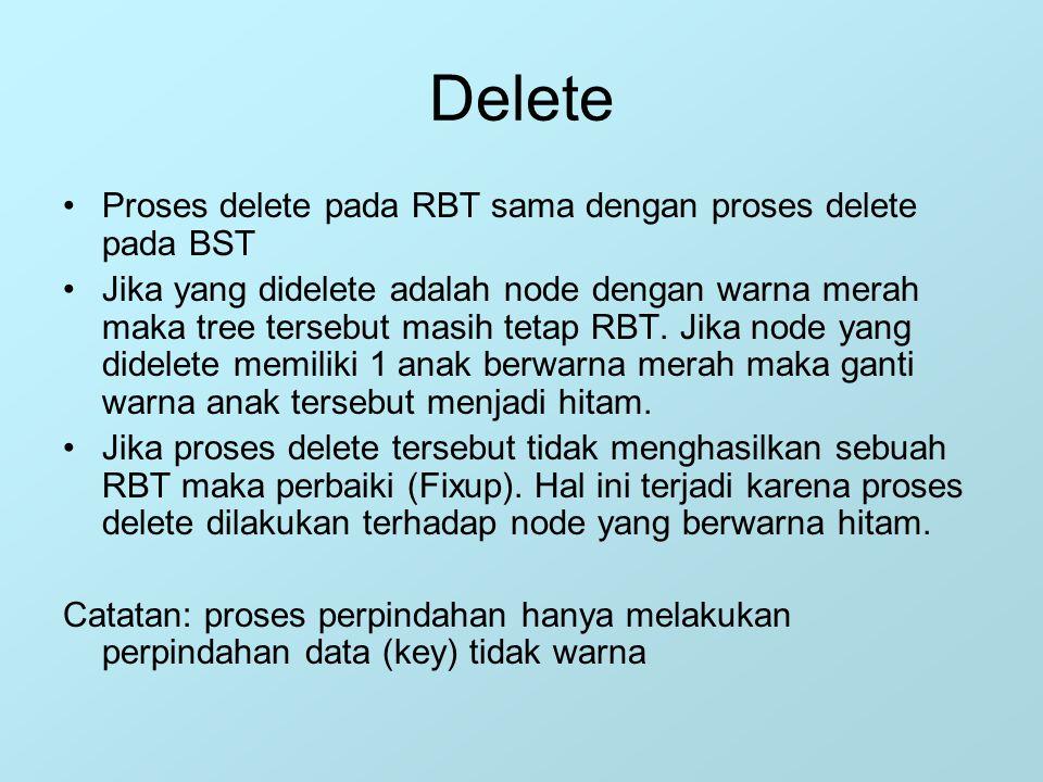 Delete Proses delete pada RBT sama dengan proses delete pada BST Jika yang didelete adalah node dengan warna merah maka tree tersebut masih tetap RBT.