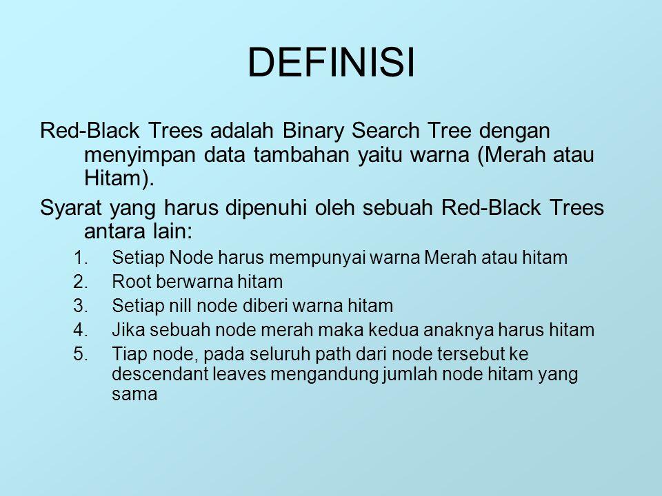 DEFINISI Red-Black Trees adalah Binary Search Tree dengan menyimpan data tambahan yaitu warna (Merah atau Hitam). Syarat yang harus dipenuhi oleh sebu