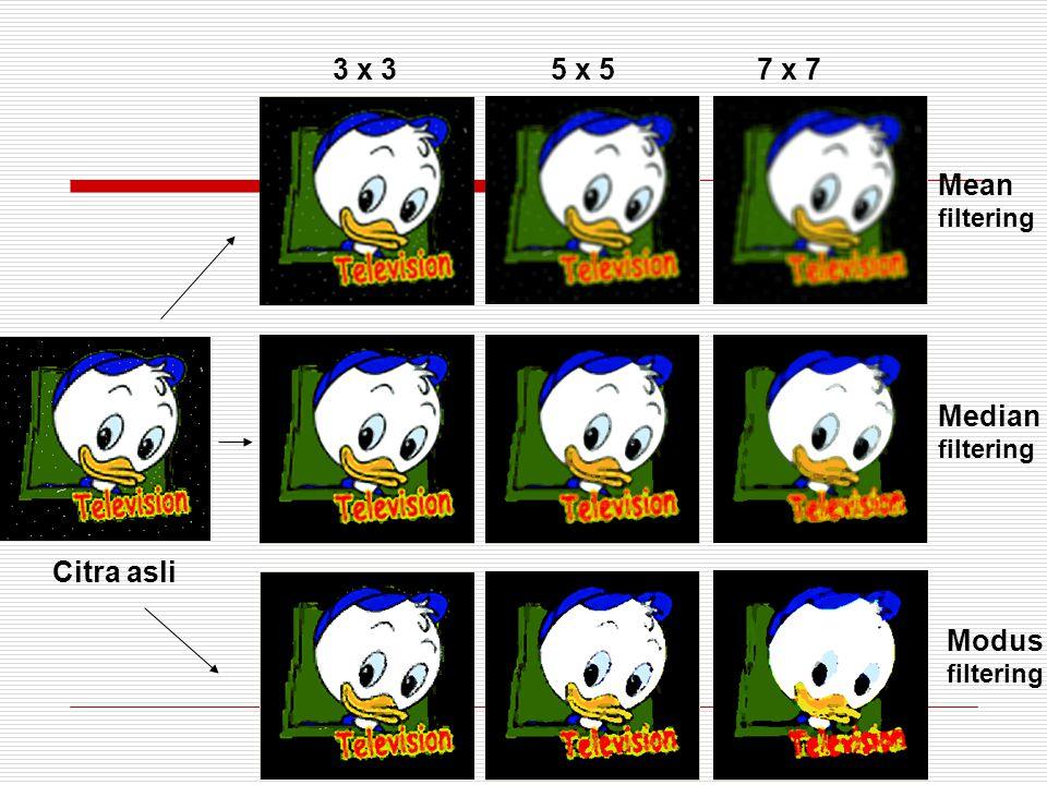Citra asli Mean filtering Median filtering Modus filtering 3 x 35 x 57 x 7