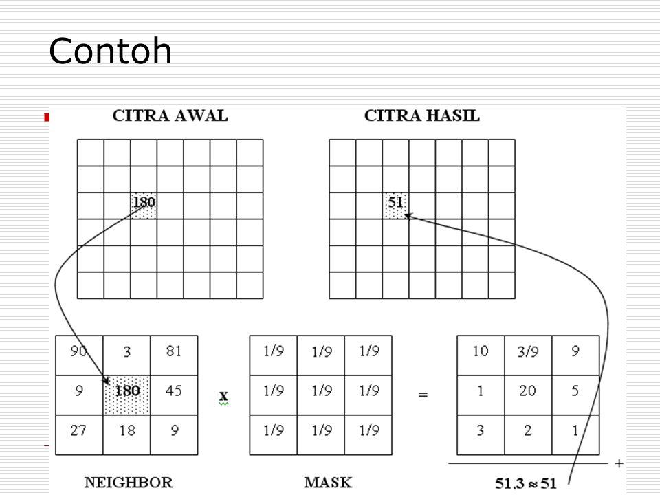 Shortcut  Karena yang sebenarnya dilakukan adalah mencari rata-rata, maka dapat langsung dilakukan penjumlahan isi matriks neighborhood baru kemudian membaginya dengan (N x N)  tidak perlu mengalikan satu per satu baru kemudian dijumlahkan