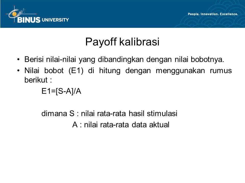 Payoff kalibrasi Berisi nilai-nilai yang dibandingkan dengan nilai bobotnya. Nilai bobot (E1) di hitung dengan menggunakan rumus berikut : E1=[S-A]/A