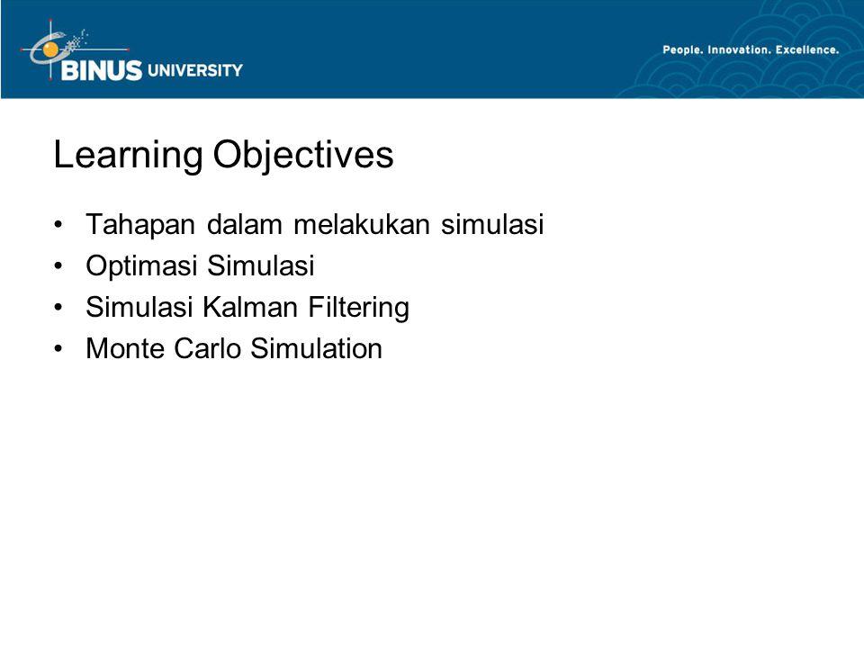 Learning Objectives Tahapan dalam melakukan simulasi Optimasi Simulasi Simulasi Kalman Filtering Monte Carlo Simulation