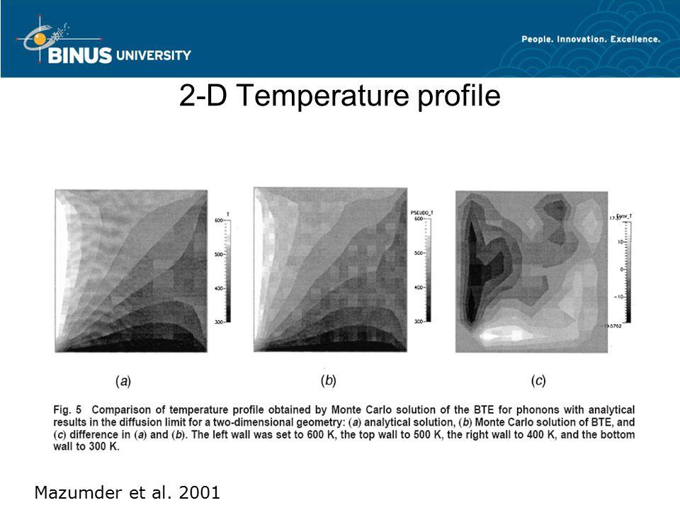 2-D Temperature profile Mazumder et al. 2001