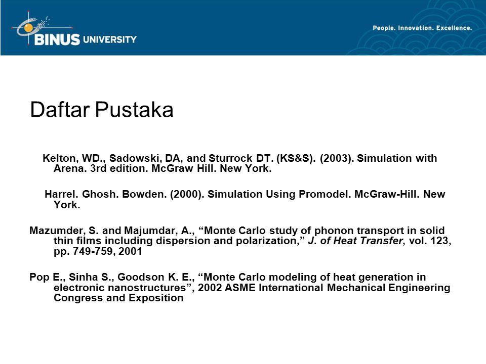 Daftar Pustaka Kelton, WD., Sadowski, DA, and Sturrock DT. (KS&S). (2003). Simulation with Arena. 3rd edition. McGraw Hill. New York. Harrel. Ghosh. B