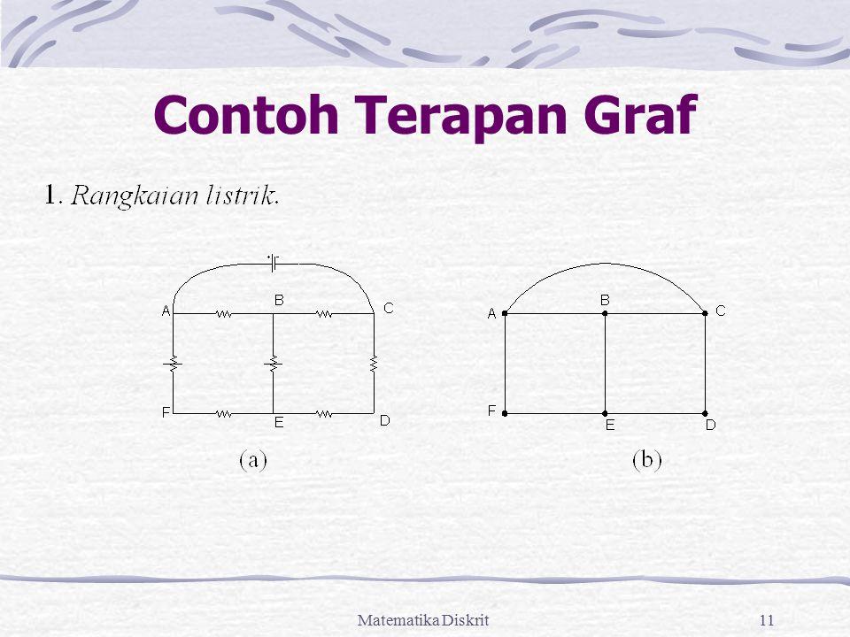 Matematika Diskrit11 Contoh Terapan Graf