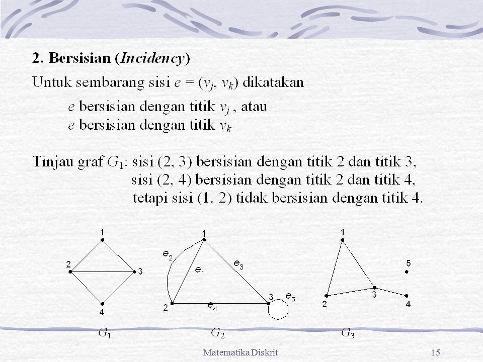 Matematika Diskrit15