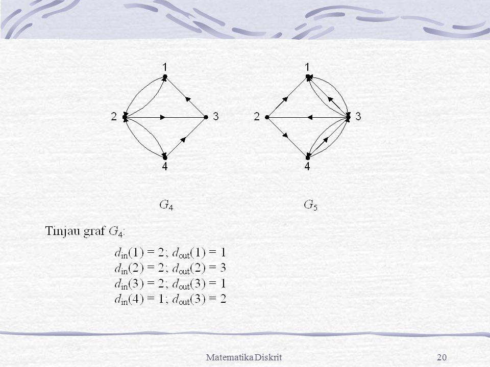 Matematika Diskrit20