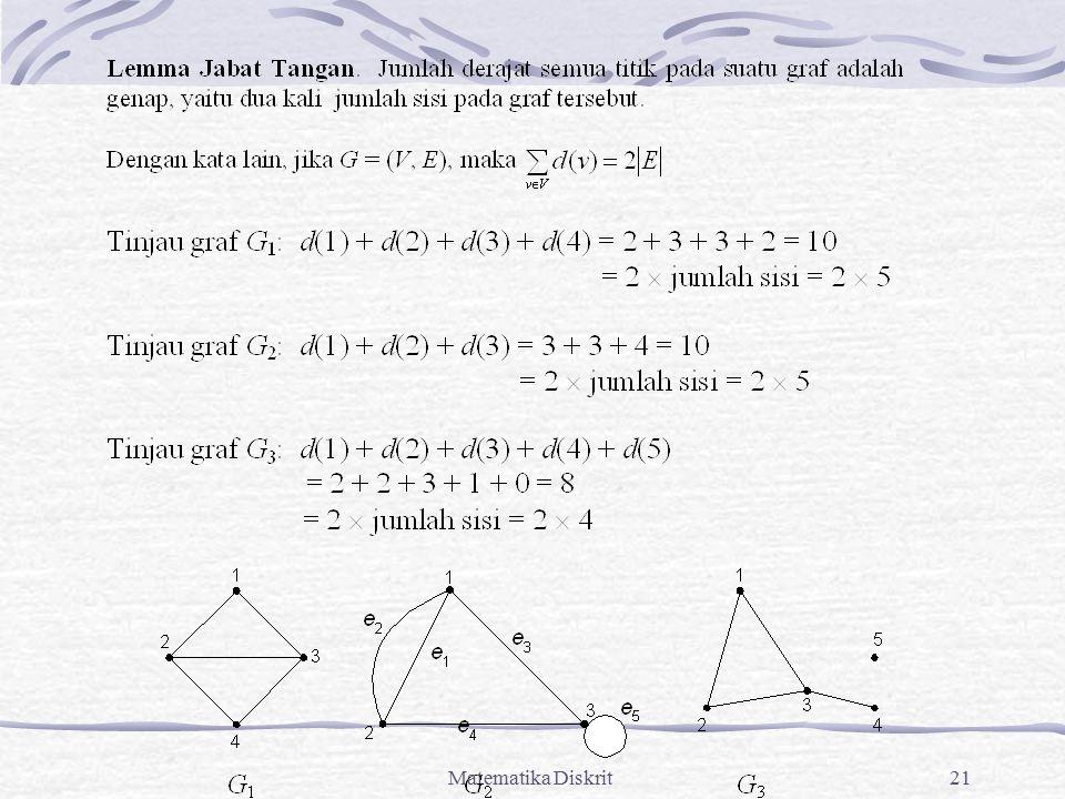 Matematika Diskrit21