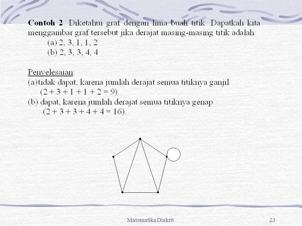 Matematika Diskrit23