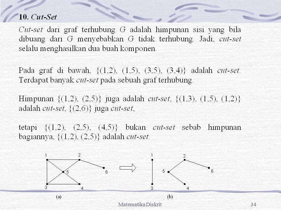 Matematika Diskrit34