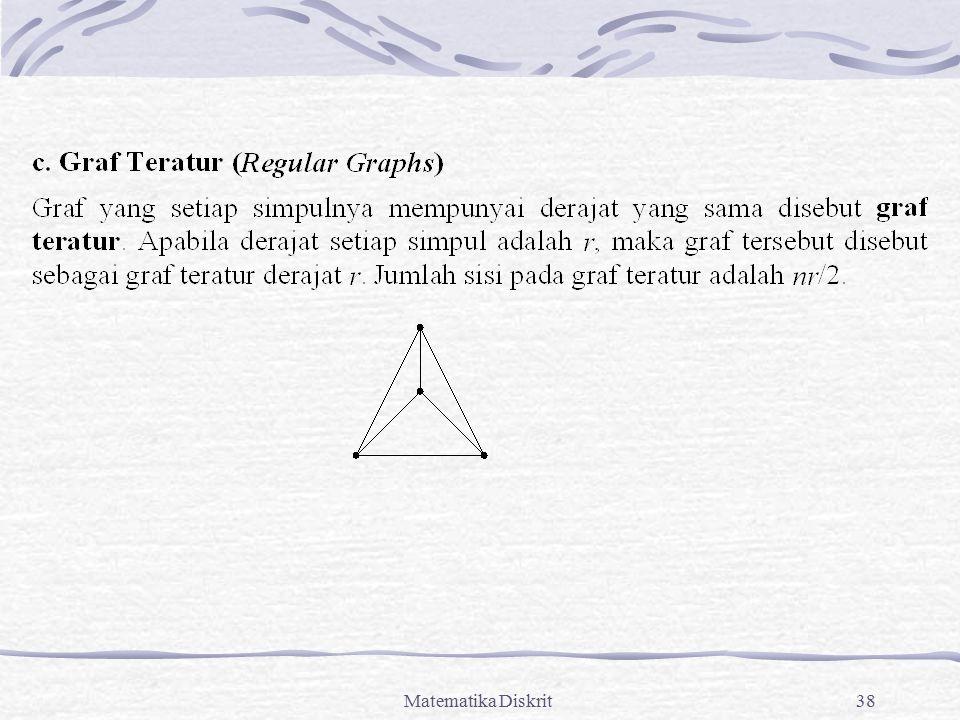 Matematika Diskrit38