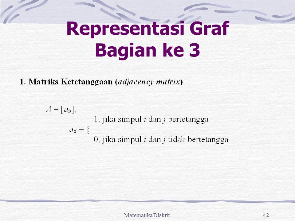 Matematika Diskrit42 Representasi Graf Bagian ke 3