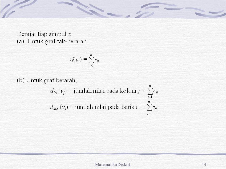 Matematika Diskrit44