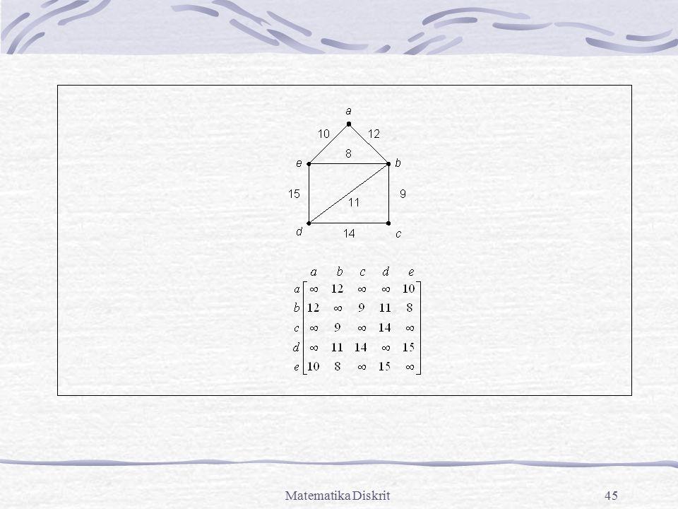 Matematika Diskrit45