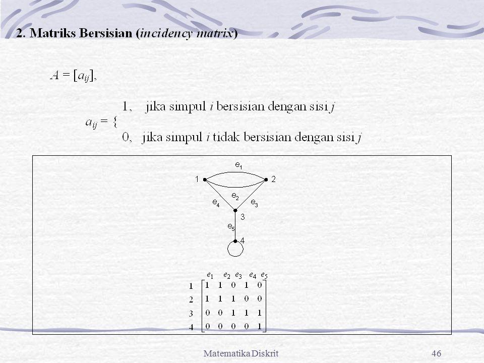 Matematika Diskrit46