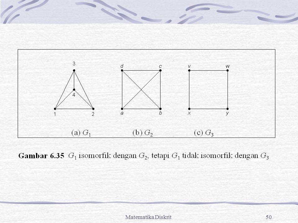 Matematika Diskrit50