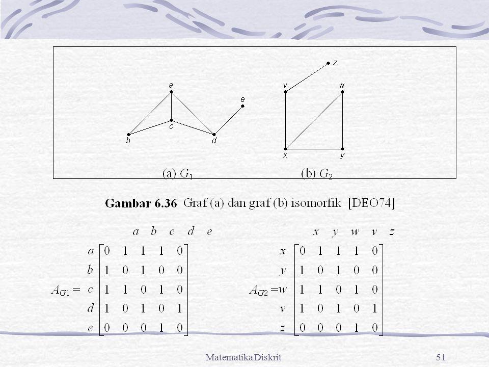 Matematika Diskrit51