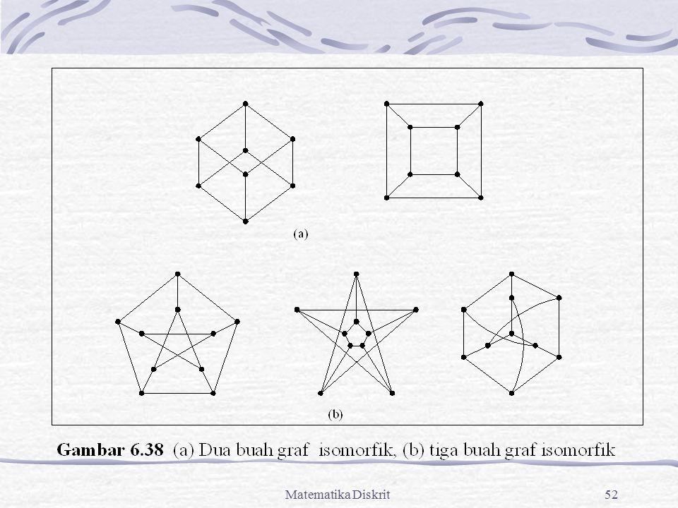 Matematika Diskrit52